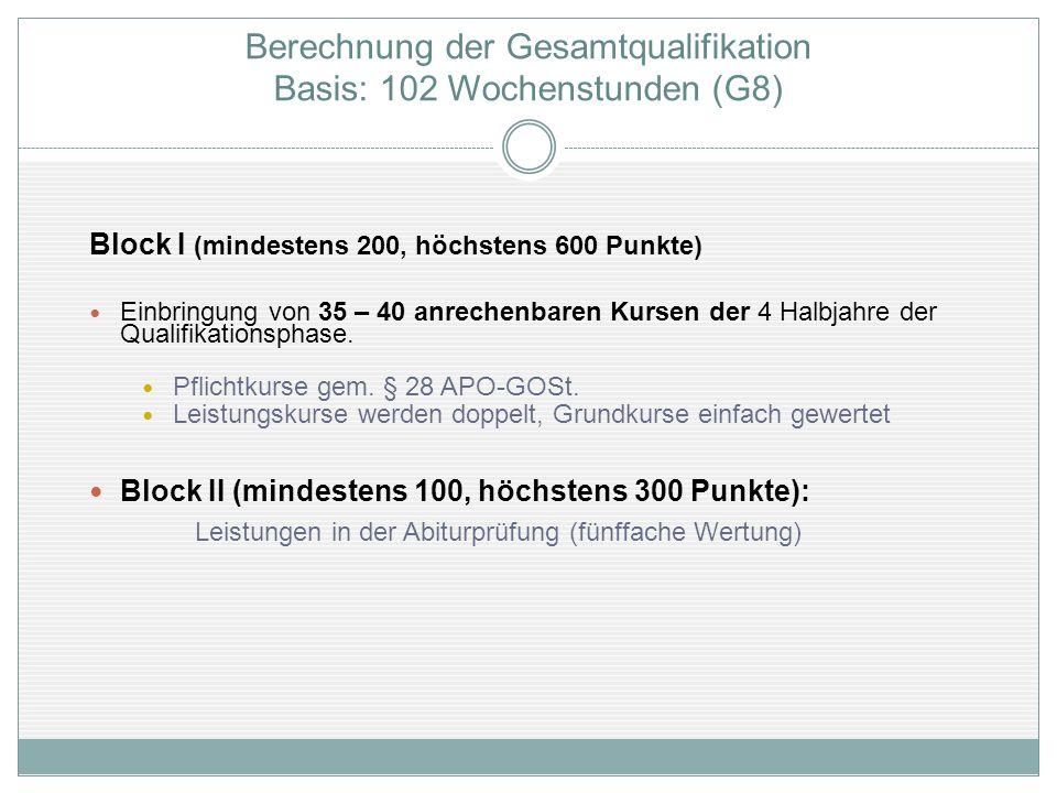 Berechnung der Gesamtqualifikation Basis: 102 Wochenstunden (G8)