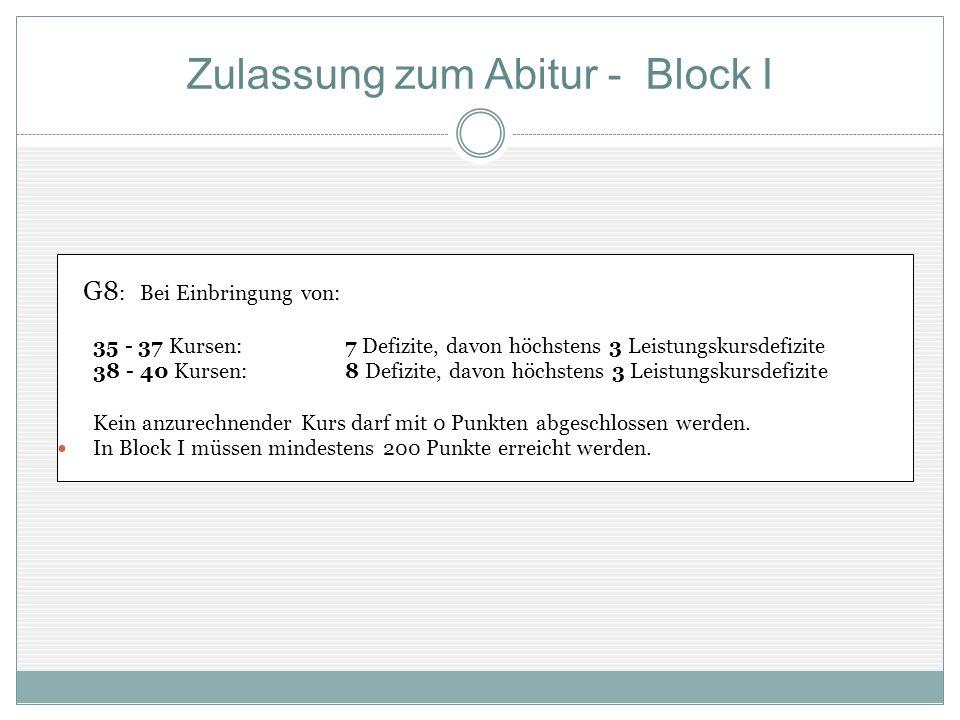 Zulassung zum Abitur - Block I