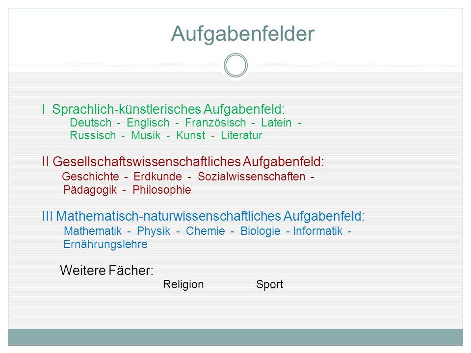 Aufgabenfelder I Sprachlich-künstlerisches Aufgabenfeld: