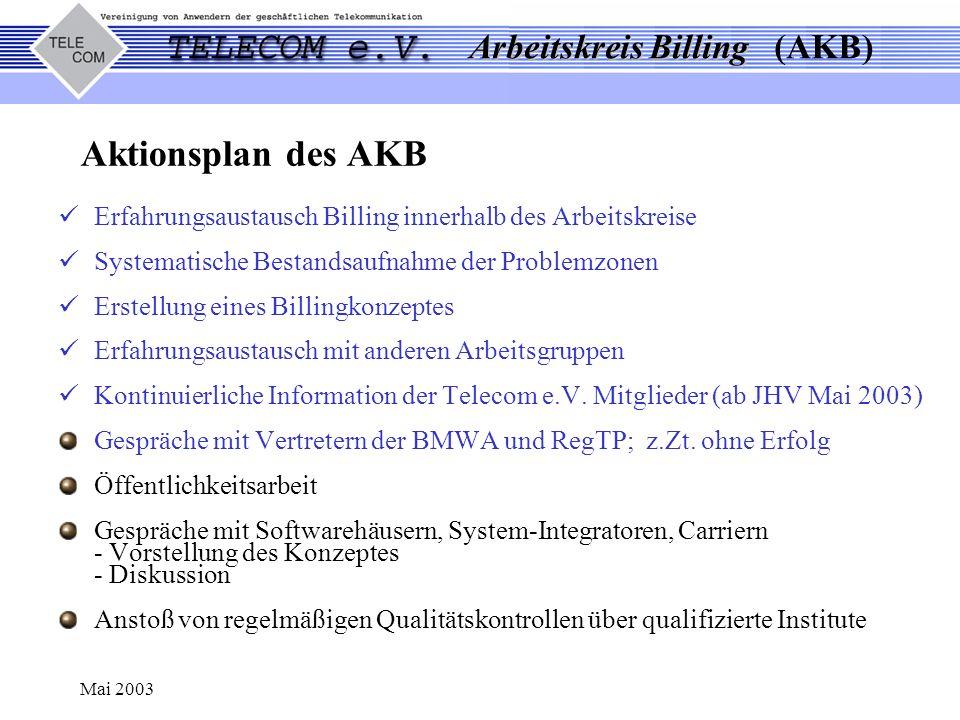 Aktionsplan des AKB Erfahrungsaustausch Billing innerhalb des Arbeitskreise. Systematische Bestandsaufnahme der Problemzonen.