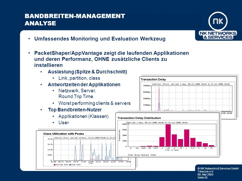 BANDBREITEN-MANAGEMENT ANALYSE