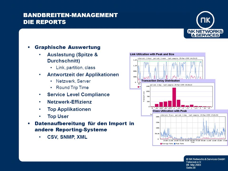 BANDBREITEN-MANAGEMENT DIE REPORTS