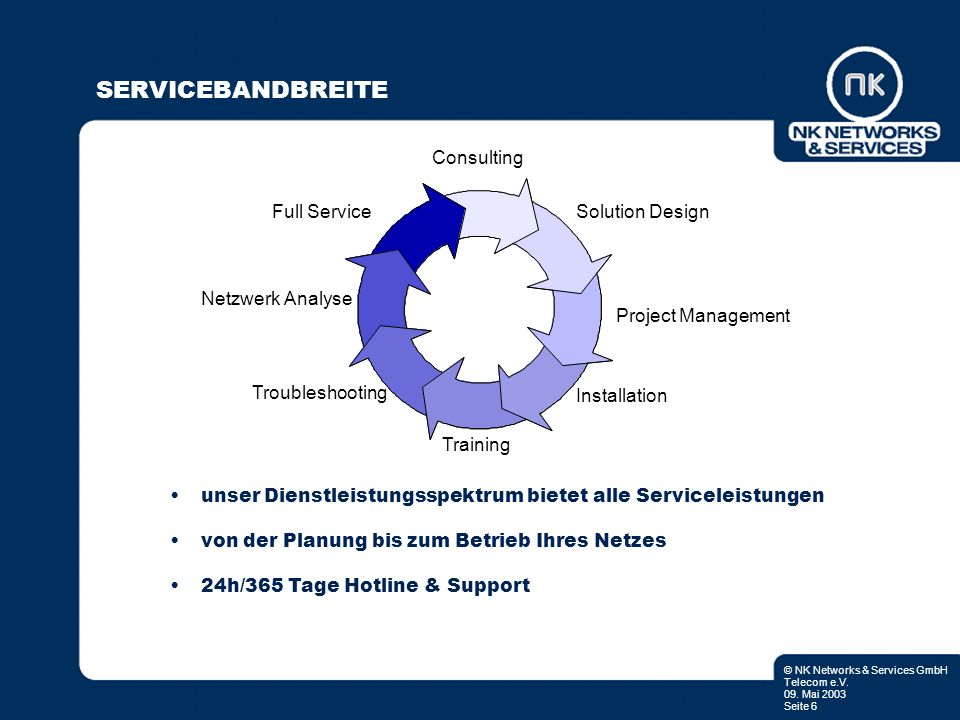 SERVICEBANDBREITE Consulting Full Service Solution Design