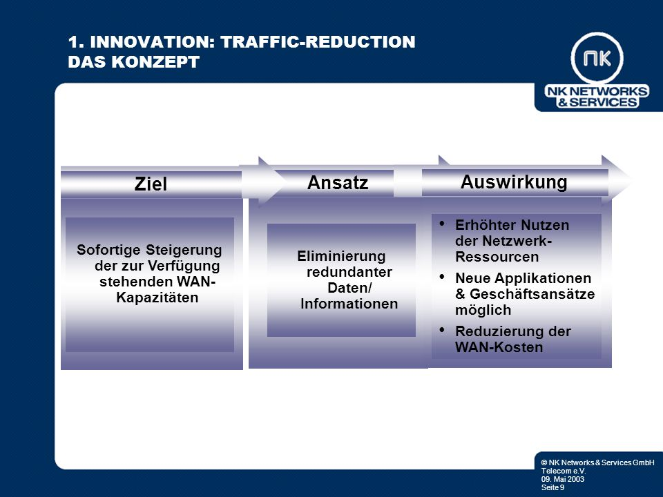1. INNOVATION: TRAFFIC-REDUCTION DAS KONZEPT