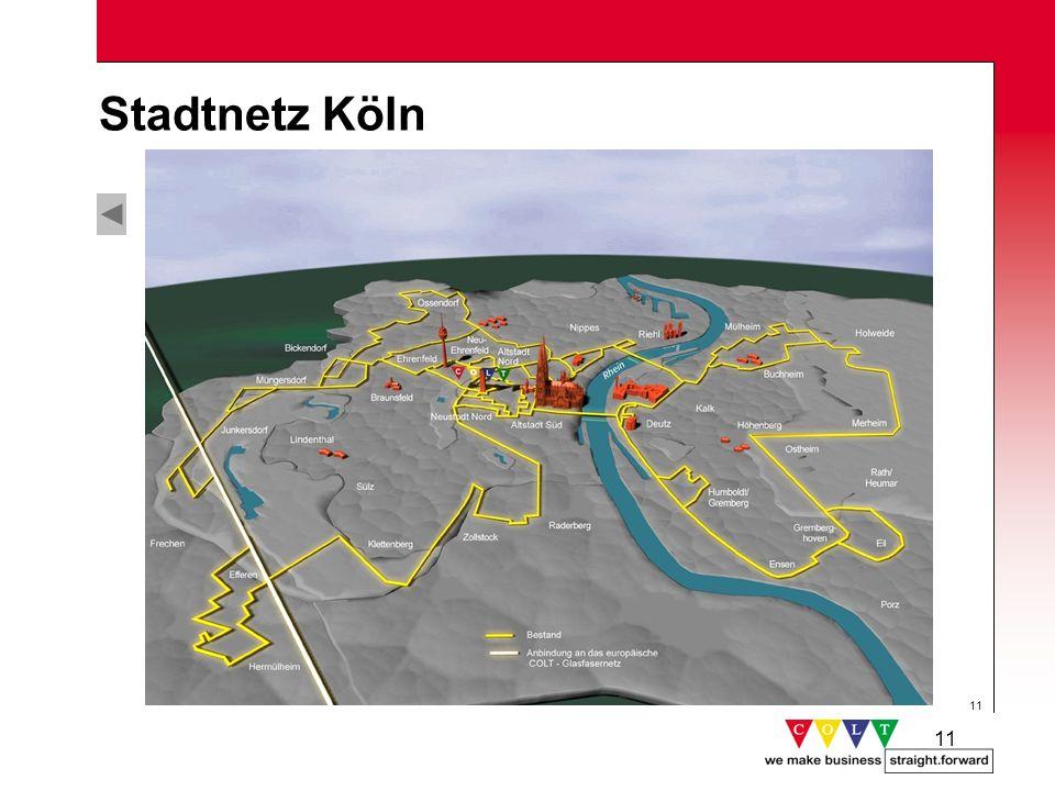 Stadtnetz Köln Gründung: Februar 1999 Netzinbetriebnahme: Juni 1999