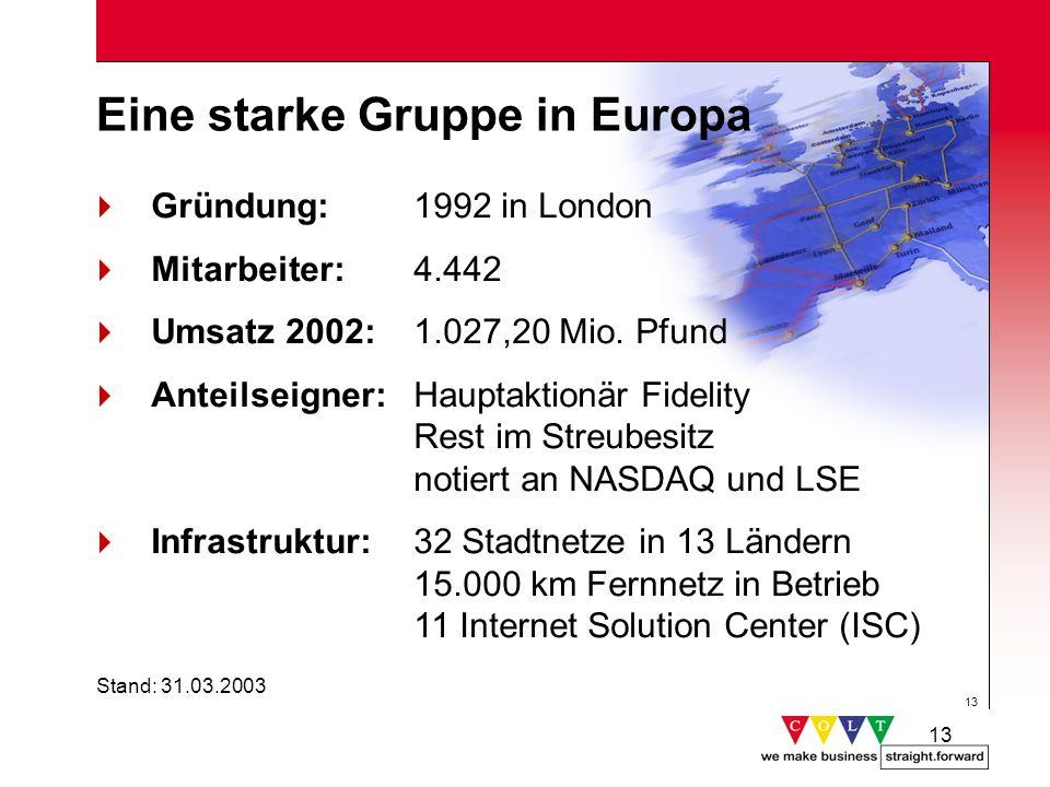 Eine starke Gruppe in Europa
