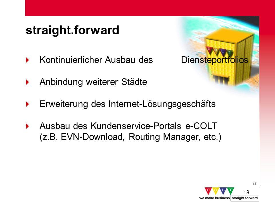 straight.forward Kontinuierlicher Ausbau des Diensteportfolios