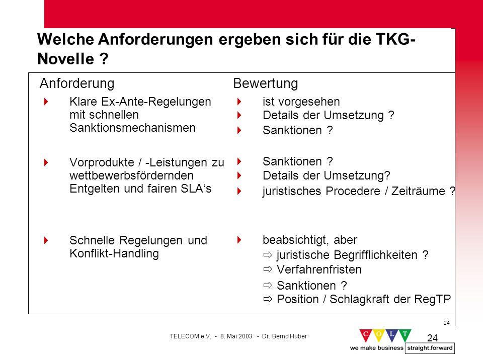 Welche Anforderungen ergeben sich für die TKG-Novelle