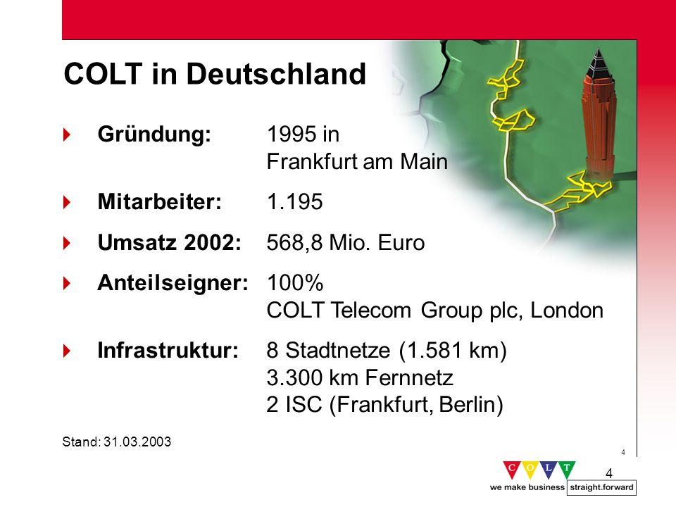 COLT in Deutschland Gründung: 1995 in Frankfurt am Main