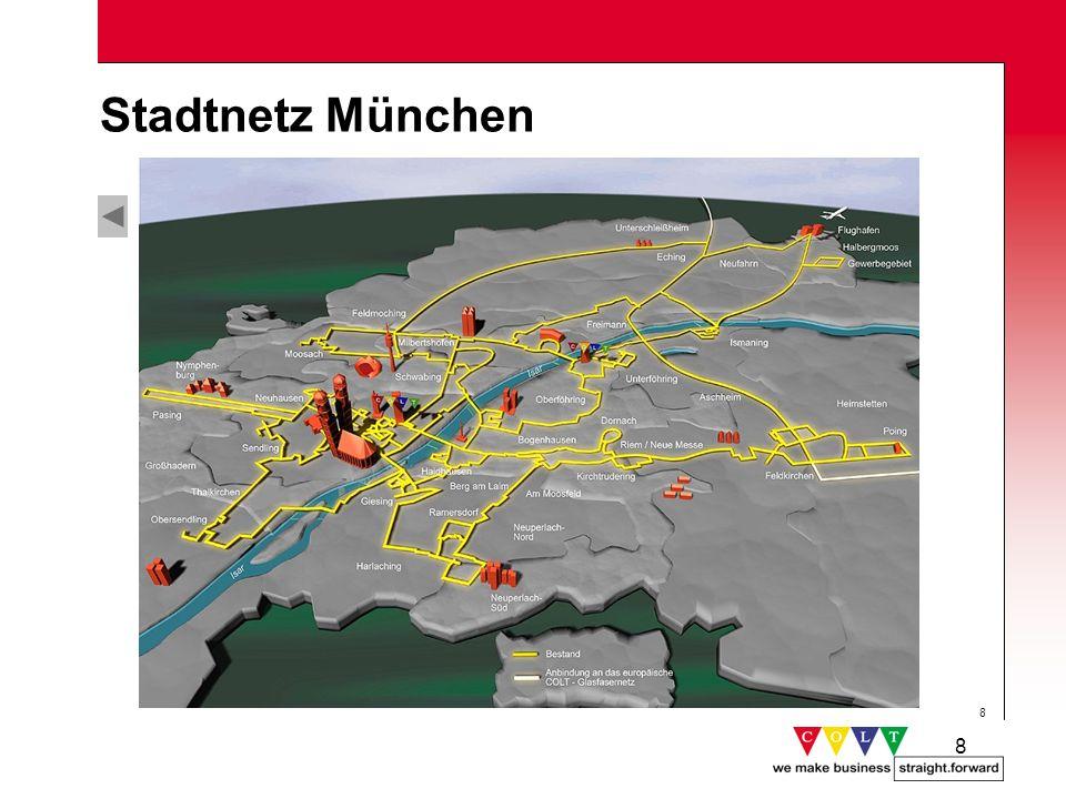 Stadtnetz München Gründung: Januar 1997