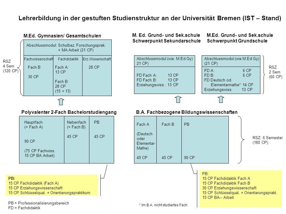 Lehrerbildung in der gestuften Studienstruktur an der Universität Bremen (IST – Stand)