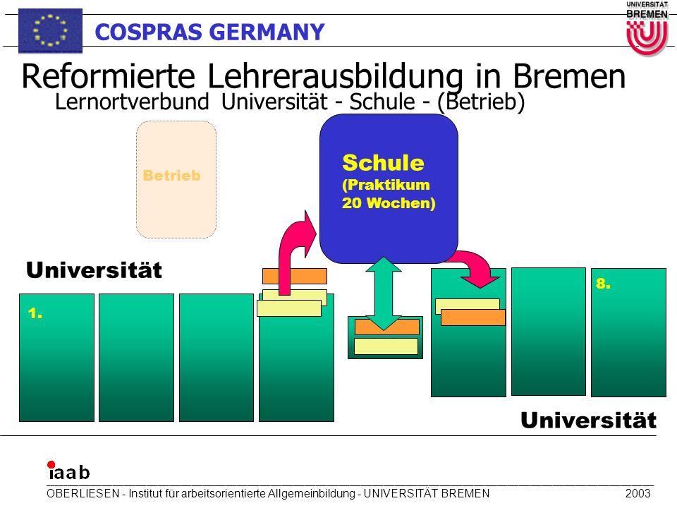 Reformierte Lehrerausbildung in Bremen