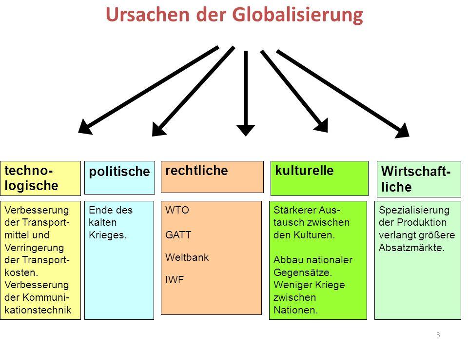 chancen globalisierung wirtschaft