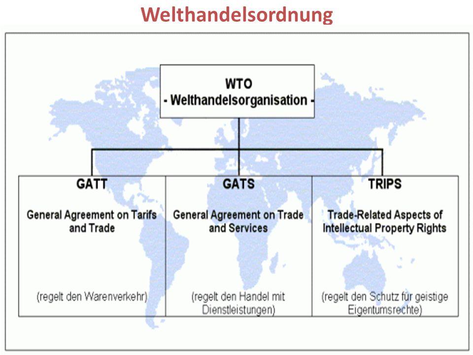 Welthandelsordnung