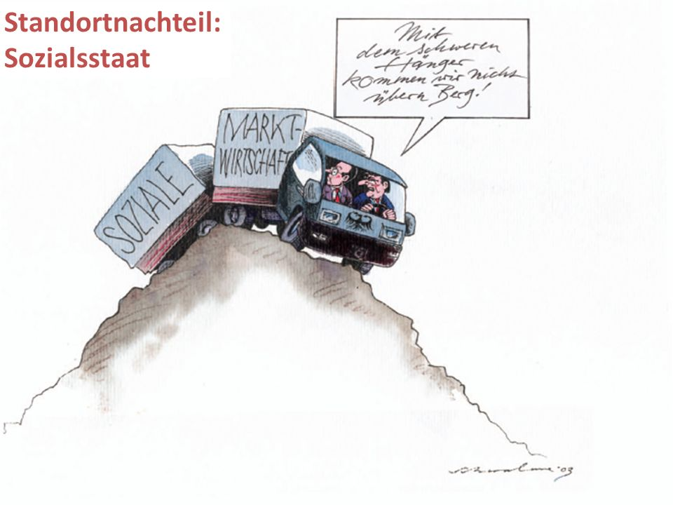 Standortnachteil: Sozialsstaat