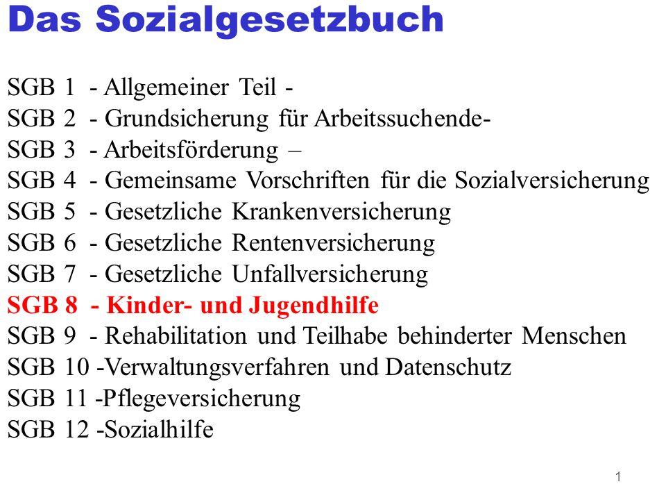 Das Sozialgesetzbuch SGB 1 - Allgemeiner Teil - SGB 2 - Grundsicherung für Arbeitssuchende- SGB 3 - Arbeitsförderung –