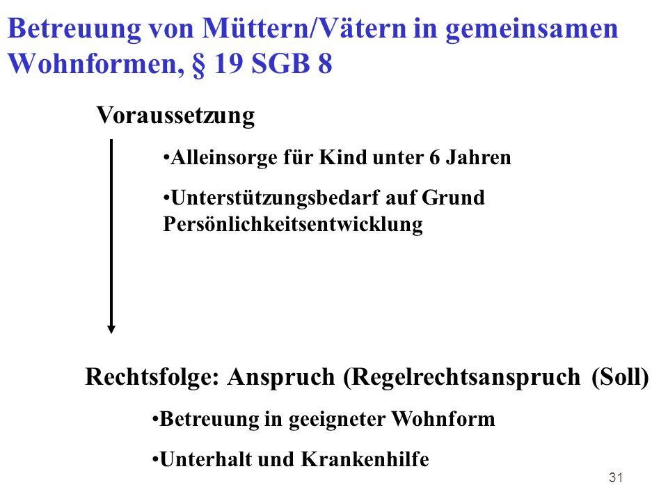 Betreuung von Müttern/Vätern in gemeinsamen Wohnformen, § 19 SGB 8