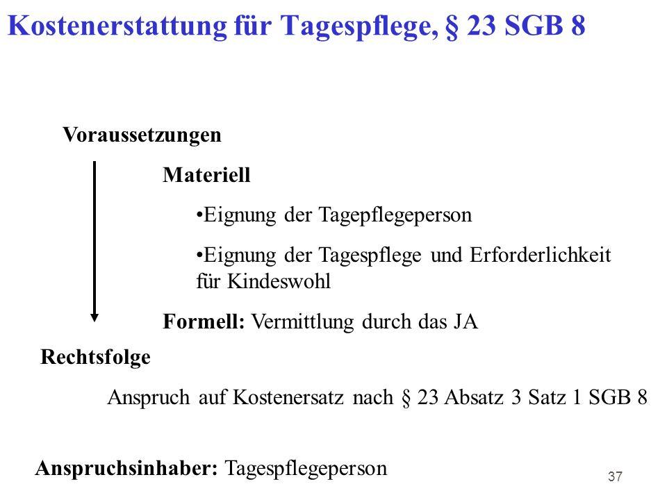 Kostenerstattung für Tagespflege, § 23 SGB 8
