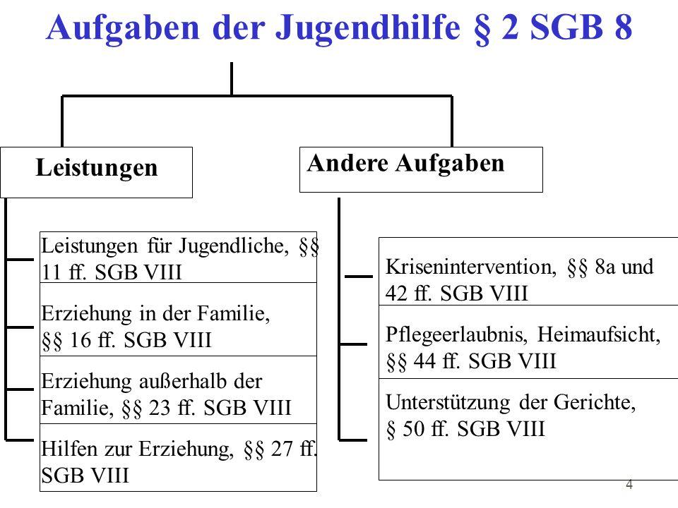 Aufgaben der Jugendhilfe § 2 SGB 8