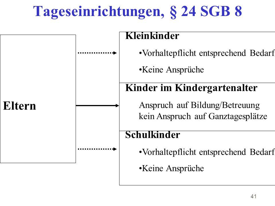 Tageseinrichtungen, § 24 SGB 8