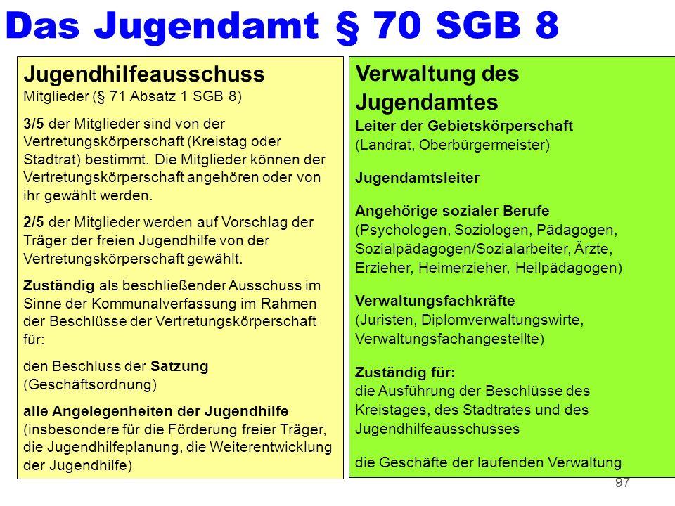 Das Jugendamt § 70 SGB 8 Jugendhilfeausschuss Mitglieder (§ 71 Absatz 1 SGB 8)