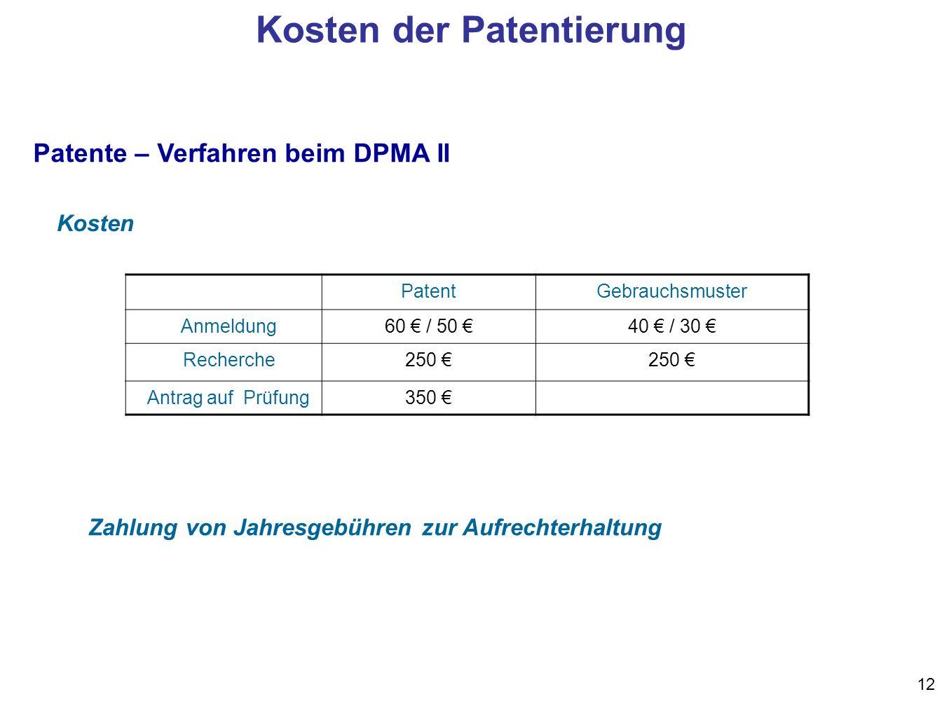 Kosten der Patentierung