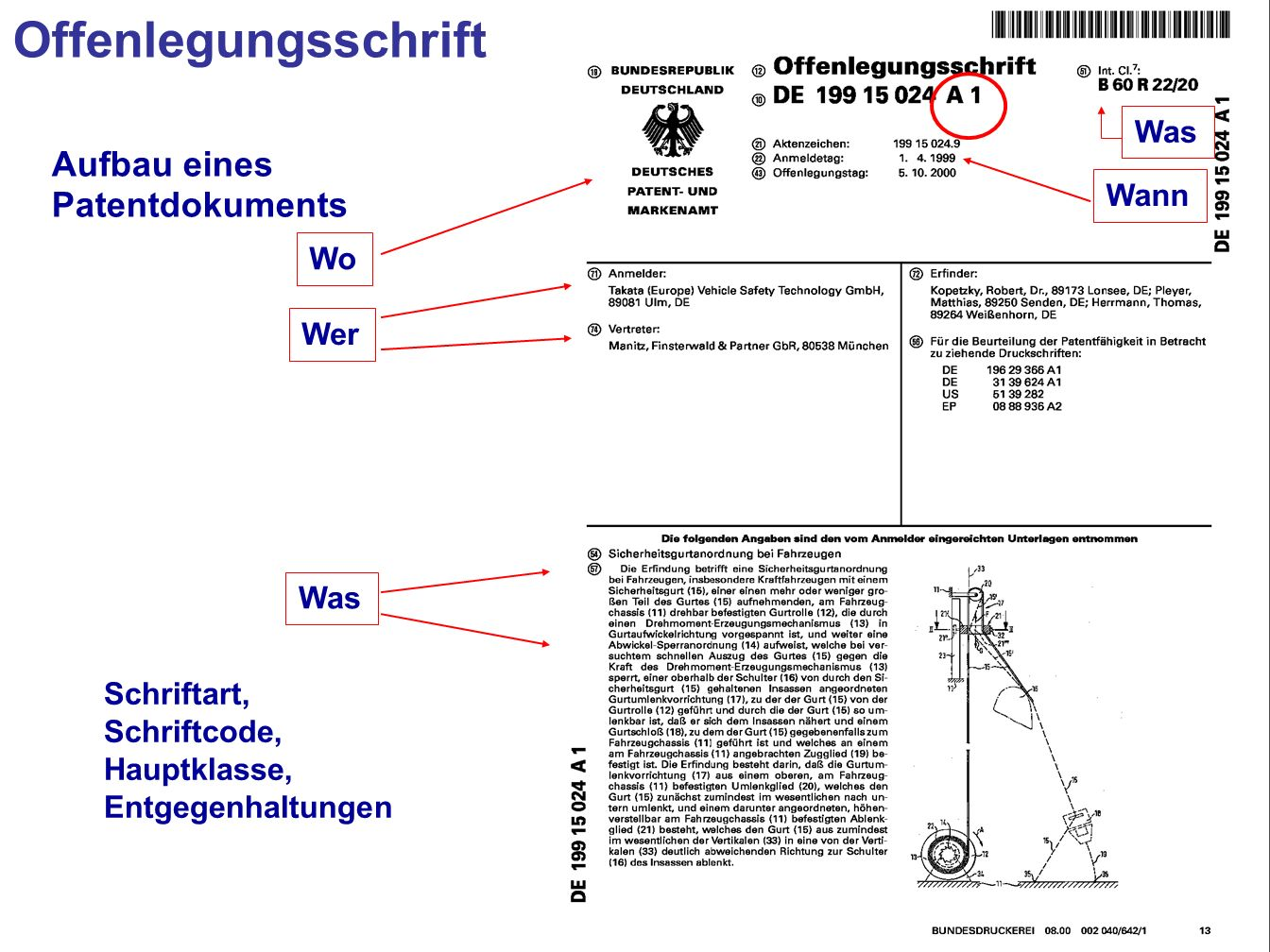 Offenlegungsschrift Aufbau eines Patentdokuments Was Wann Wo Wer Was