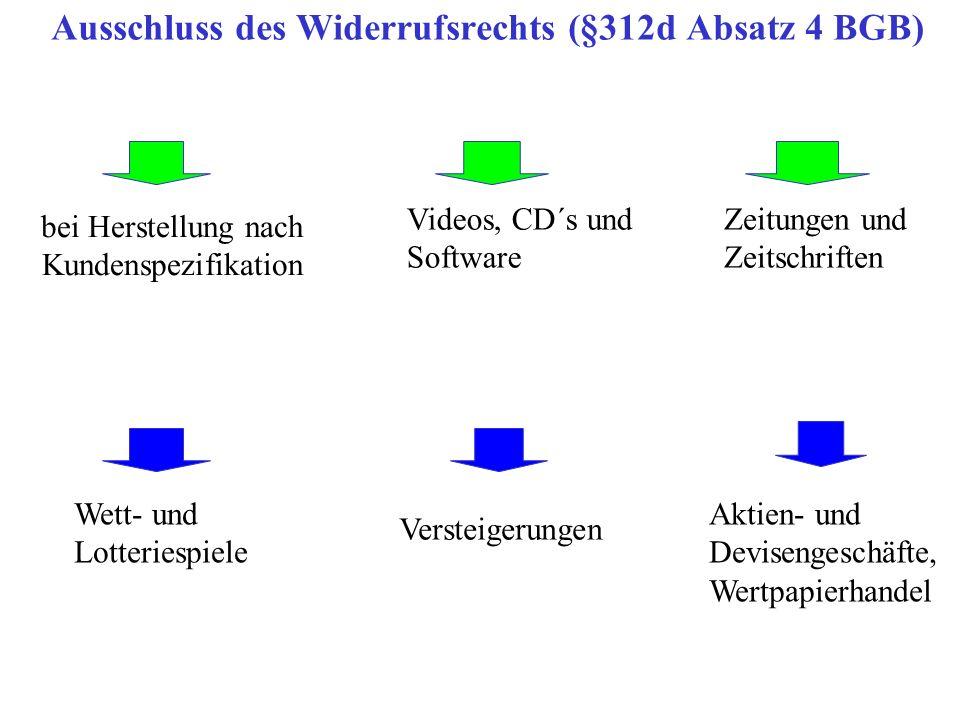 Ausschluss des Widerrufsrechts (§312d Absatz 4 BGB)