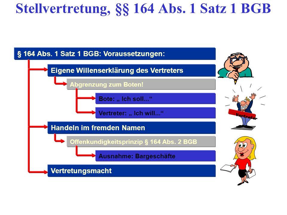 Stellvertretung, §§ 164 Abs. 1 Satz 1 BGB