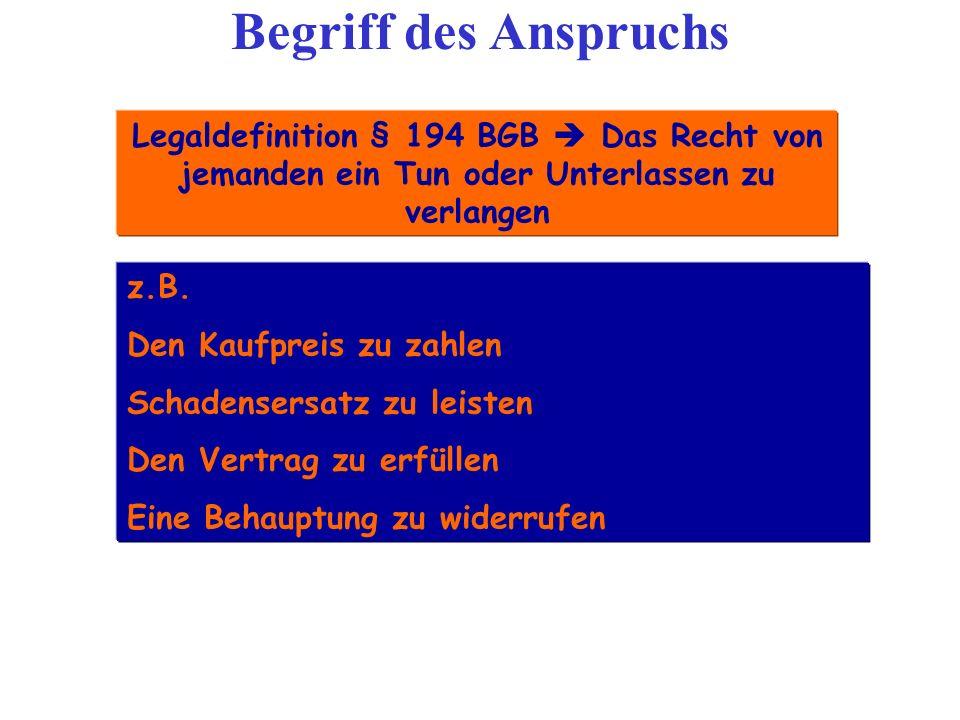 Begriff des AnspruchsLegaldefinition § 194 BGB  Das Recht von jemanden ein Tun oder Unterlassen zu verlangen.