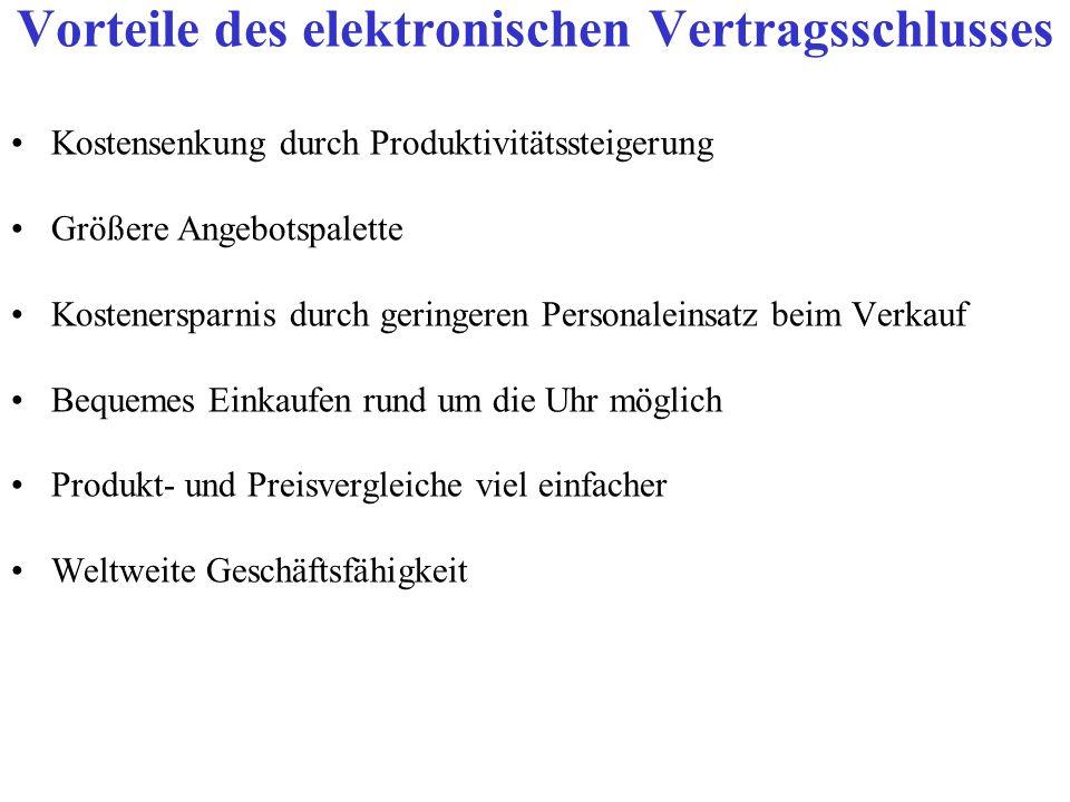 Vorteile des elektronischen Vertragsschlusses