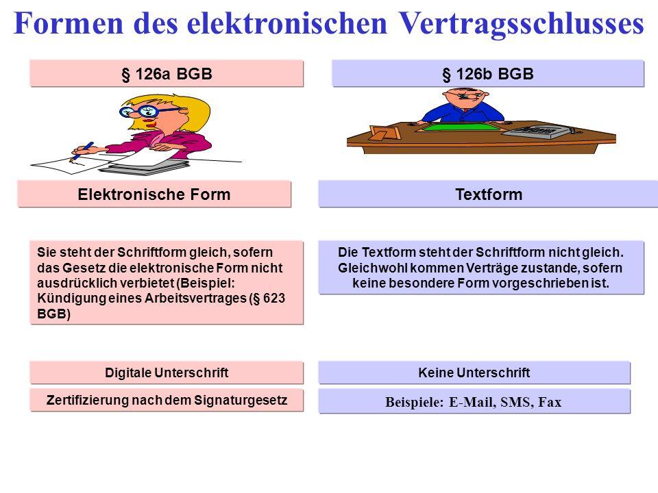 Formen des elektronischen Vertragsschlusses