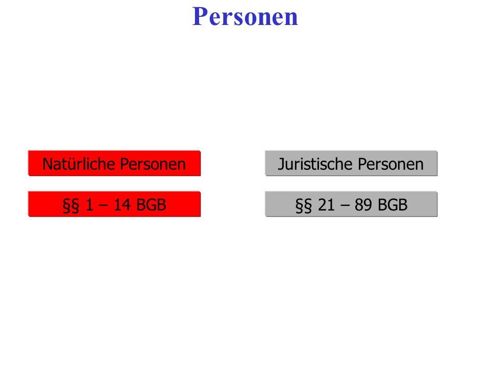 Personen Natürliche Personen Juristische Personen §§ 1 – 14 BGB