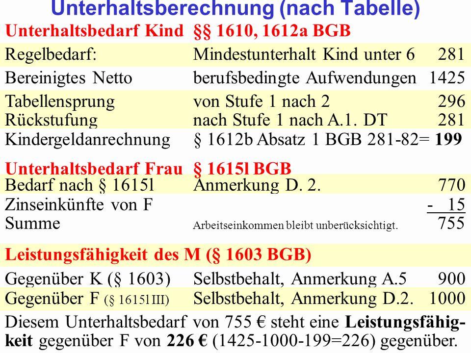 Unterhaltsberechnung (nach Tabelle)