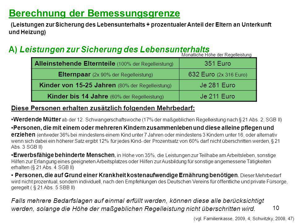Alleinstehende Elternteile (100% der Regelleistung) 351 Euro