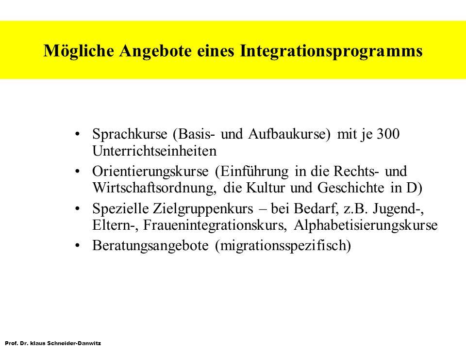 Mögliche Angebote eines Integrationsprogramms