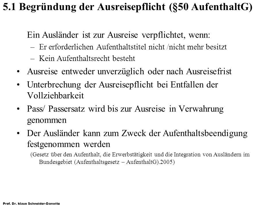 5.1 Begründung der Ausreisepflicht (§50 AufenthaltG)