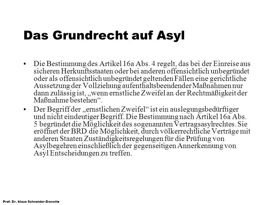 Das Grundrecht auf Asyl