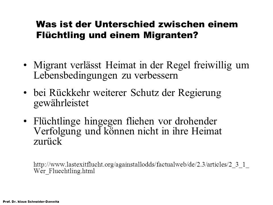 Was ist der Unterschied zwischen einem Flüchtling und einem Migranten