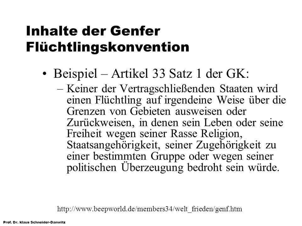 Inhalte der Genfer Flüchtlingskonvention