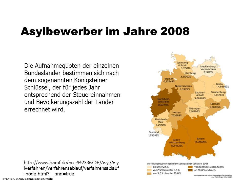 Asylbewerber im Jahre 2008
