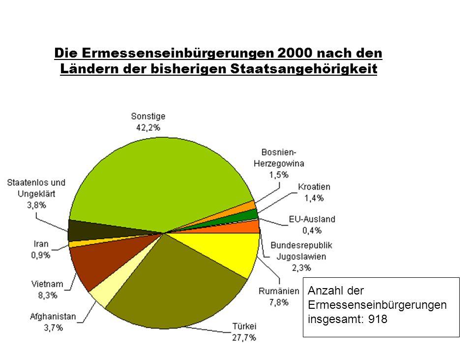 Die Ermessenseinbürgerungen 2000 nach den Ländern der bisherigen Staatsangehörigkeit