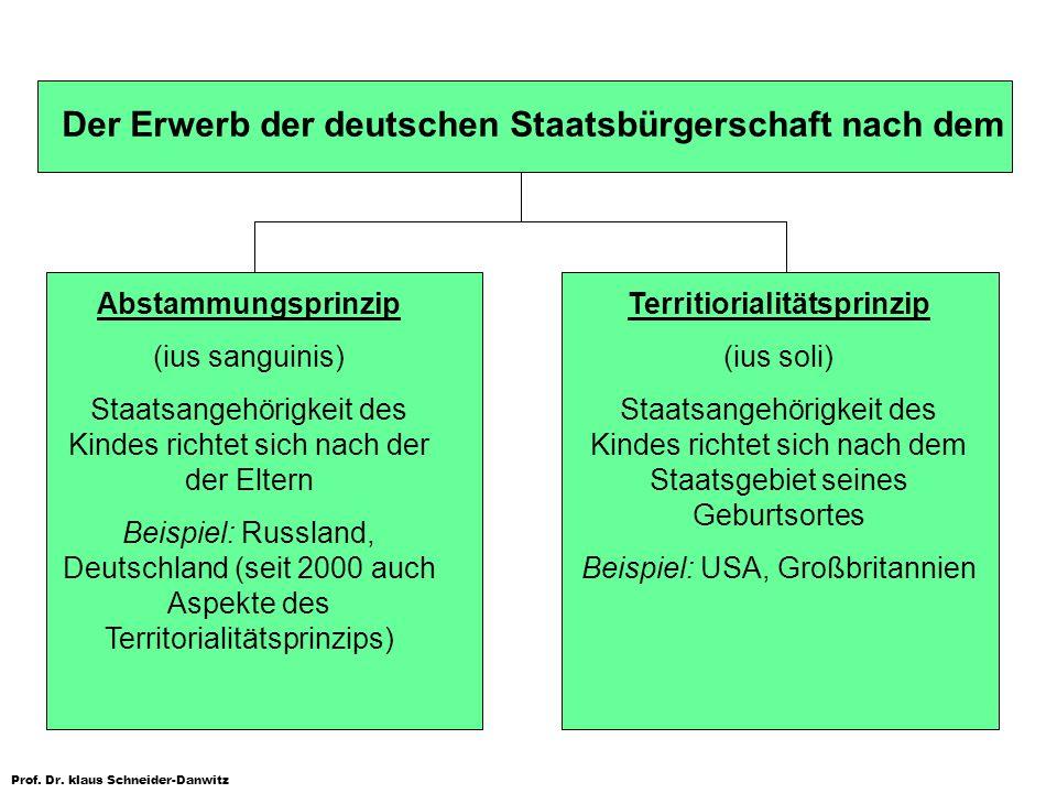 Der Erwerb der deutschen Staatsbürgerschaft nach dem