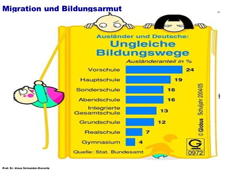 Migration und Bildungsarmut
