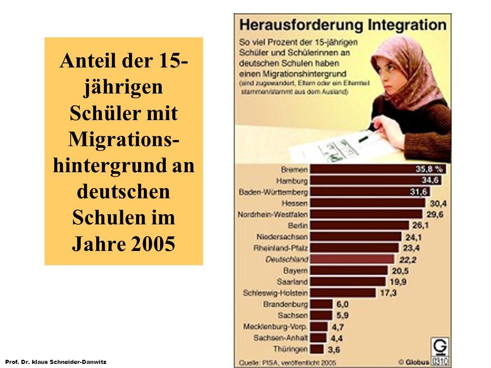 Anteil der 15-jährigen Schüler mit Migrations-hintergrund an deutschen Schulen im Jahre 2005