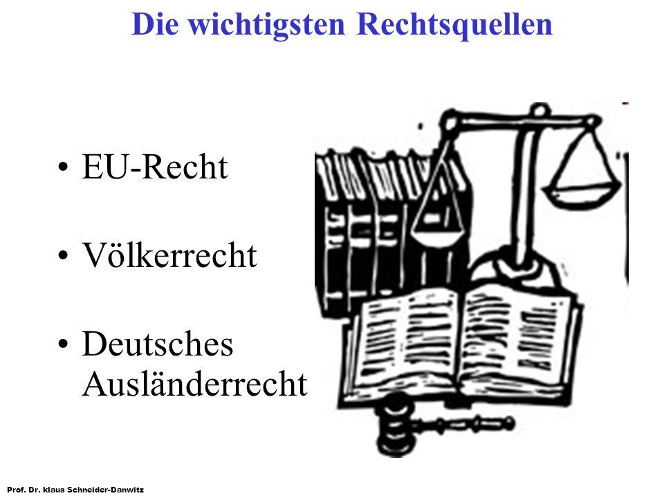 Die wichtigsten Rechtsquellen