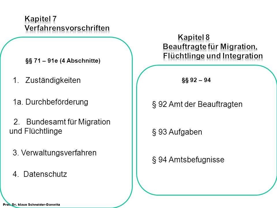 2. Bundesamt für Migration und Flüchtlinge