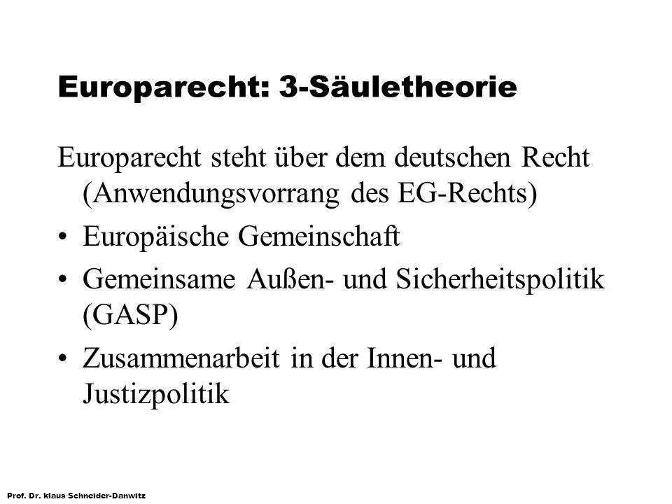 Europarecht: 3-Säuletheorie