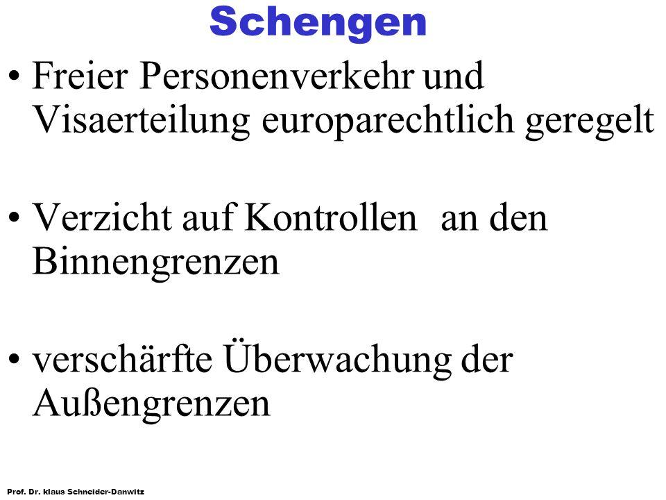 SchengenFreier Personenverkehr und Visaerteilung europarechtlich geregelt. Verzicht auf Kontrollen an den Binnengrenzen.