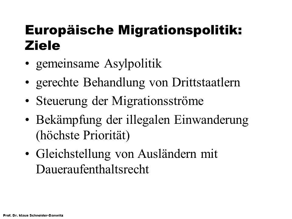 Europäische Migrationspolitik: Ziele